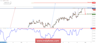USD/CHF Testing Resistance, Prepare For Reversal