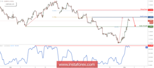 GBP/USD Approaching Resistance, Prepare For A Reversal