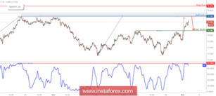 NZD/JPY Approaching Resistance, Prepare For A Reversal