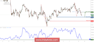 CAD/JPY Bounced Off Support, Prepare For A Further Rise