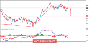 Fundamental Analysis of AUD/JPY for November 22, 2018