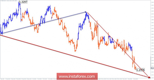 Simplified wave analysis of GBP / USD for the week of December 12