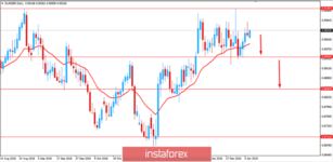Fundamental Analysis of EUR/GBP for January 11, 2019
