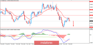 Fundamental Analysis of EUR/GBP for February 8, 2019