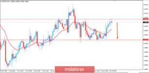 Fundamental Analysis of EURCAD for April 24, 2019