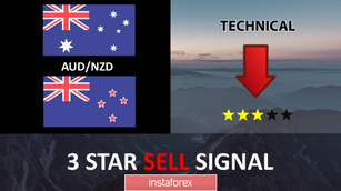AUD/NZD approaching key resistance where we could see a reversal occur!