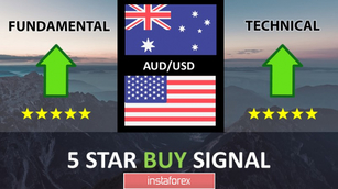 AUD/USD 5 Star Trading Signal | Fundamental + Technical Analysis