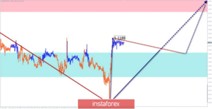 Simplified wave analysis and forecast for EUR/USD and GBP/JPY on May 24