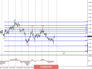 Wave analysis for EUR / USD and GBP / USD pairs on May 24: Theresa May resigns June 7