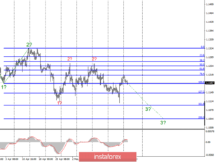 Wave analysis for EUR / USD and GBP / USD pairs on May 28. The markets once again sell the euro and the pound amid \