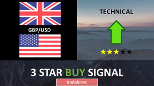 lista platformelor de tranzacționare)