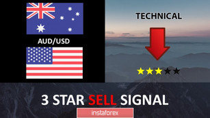 AUD/USD approaching resistance, potential reversal!