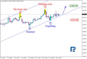 Prediksi trading forex hari ini