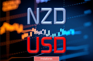 NZD / USD: New Zealander in anticipation of the \