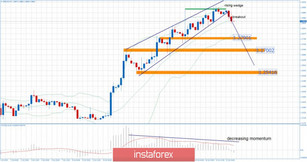 GBP/USD 10.22.2019 - Broken rising wedge, bigger downside potential