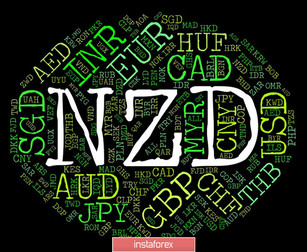 NZDUSD. On the eve of the RBNZ meeting: the kiwi can update its annual low