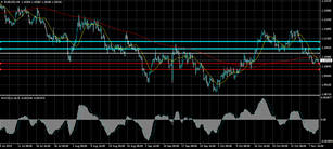 EURUSD 1.1045 upcoming