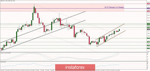 Technical analysis of GBP/USD for 17/01/2020: