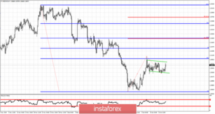 USDCAD bulls could reach 1.3180 if they recapture 1.31.