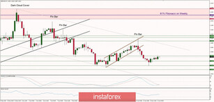 Technical analysis of GBP/USD for 21/01/2020: