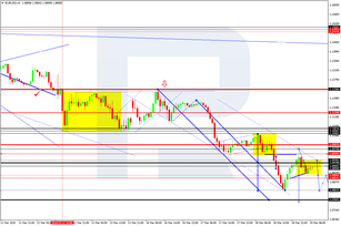 Forex Technical Analysis & Forecast 19.03.2020
