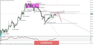 There is a Bearish Pennant spotted on USD/CHF For April 02, 2020