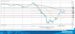50.0-61.8% Correction Zone on GBP/USD