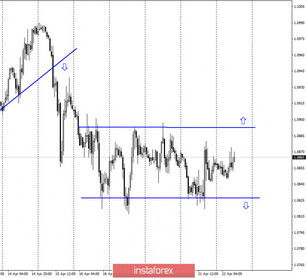 EUR/USD. April 22. Panic in the oil market. The euro is trading in a narrow price range. Bears are waiting to overcome 1.0827