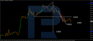 Forex Technical Analysis & Forecast 25.05.2020