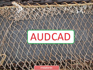 Trading idea for the AUD/CAD pair
