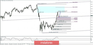 CAD/JPY price movement, June 10, 2020