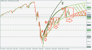 S&P: hesitant, but still positive