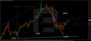 Forex Technical Analysis & Forecast 21.08.2020