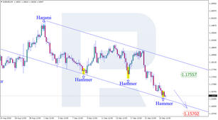 Japanese Candlesticks Analysis 24.09.2020 (EURUSD, USDJPY, EURGBP)