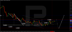Forex Technical Analysis & Forecast 29.09.2020