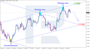 Japanese Candlesticks Analysis 26.10.2020 (EURUSD, USDJPY, EURGBP)