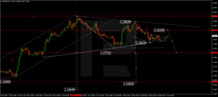 Forex Technical Analysis & Forecast 27.10.2020