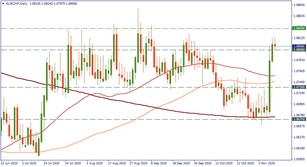EUR/CHF: fertile fields of volatility