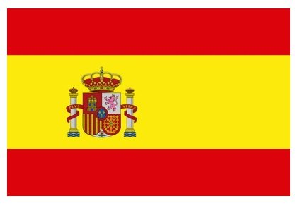 Brokers de Forex en Espana