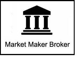 Market Maker Forex broker